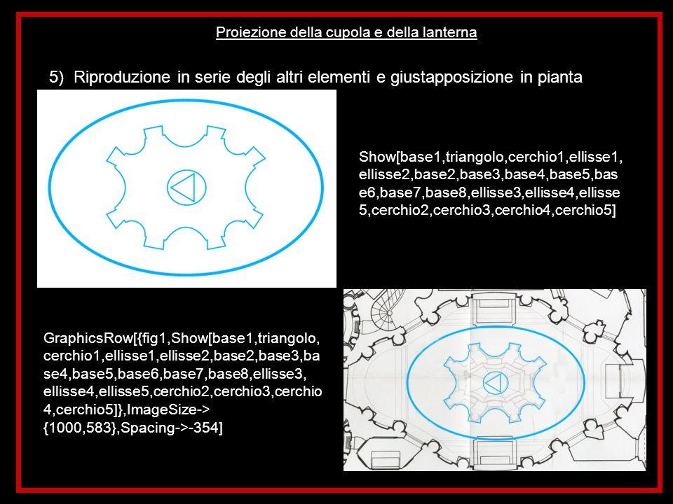 Proiezione della cupola e della lanterna 6) Riproduzione decorazione centrale - Dallattenta osservazione del disegno si è pensato di riprodurlo attraverso la ricerca dellequazioni di unipocicloide, ovvero una curva generata da una circonferenza che rotola sulla parte interna non di unaltra circonferenza ma di unellisse.