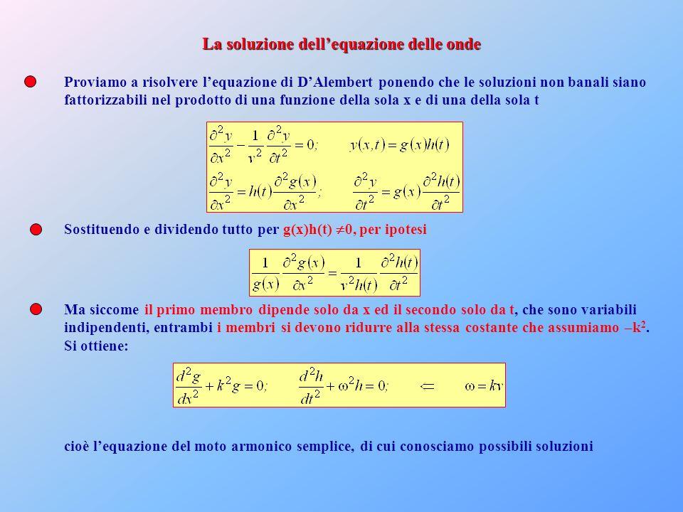 Proviamo a risolvere lequazione di DAlembert ponendo che le soluzioni non banali siano fattorizzabili nel prodotto di una funzione della sola x e di u