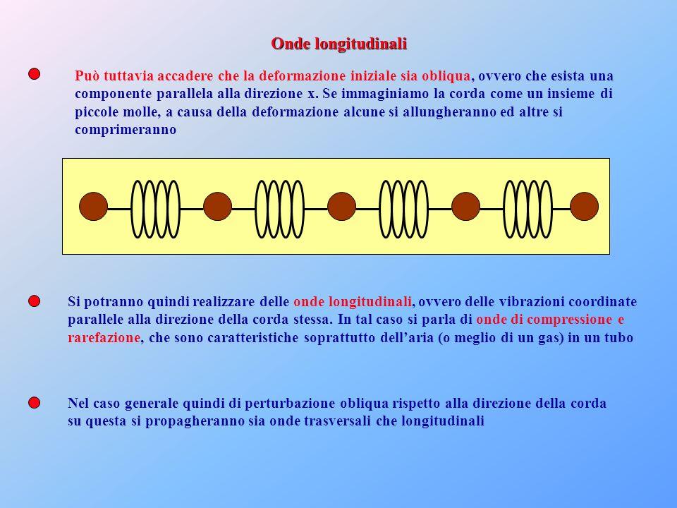 Può tuttavia accadere che la deformazione iniziale sia obliqua, ovvero che esista una componente parallela alla direzione x. Se immaginiamo la corda c