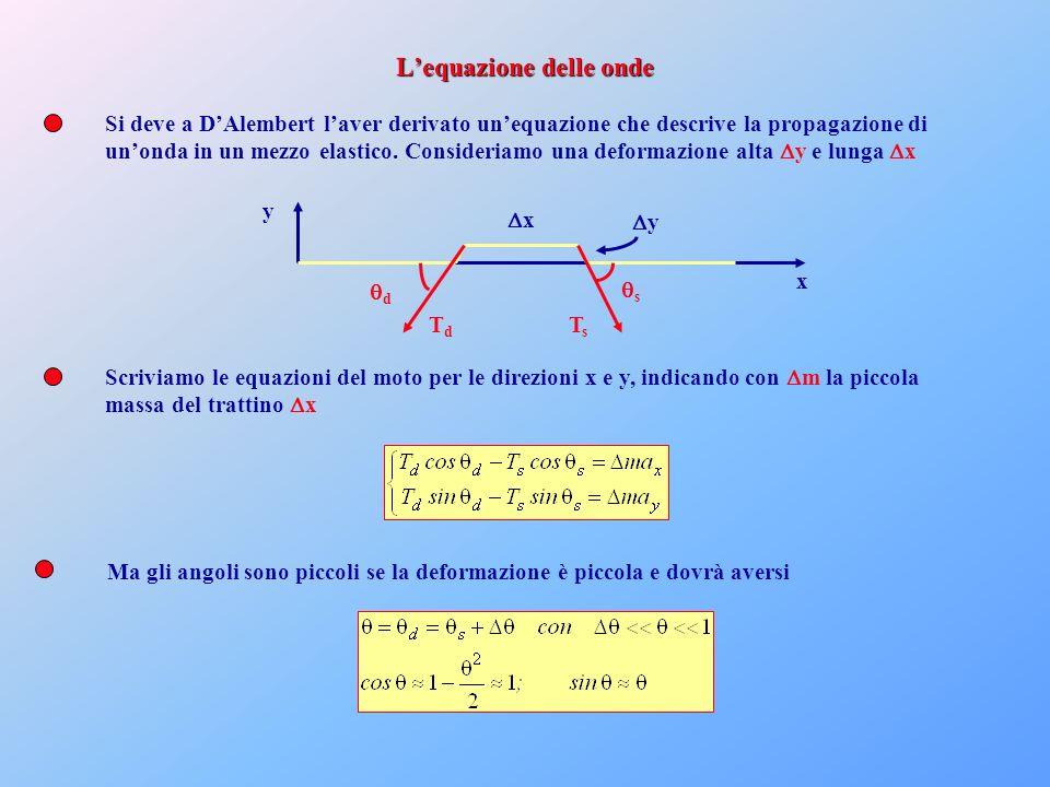 Si deve a DAlembert laver derivato unequazione che descrive la propagazione di unonda in un mezzo elastico. Consideriamo una deformazione alta y e lun