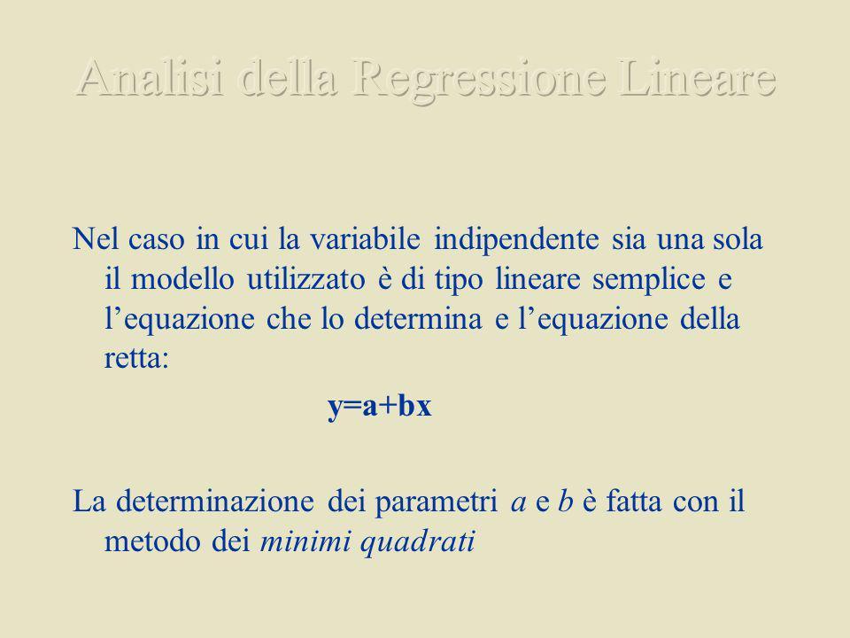 Nel caso in cui la variabile indipendente sia una sola il modello utilizzato è di tipo lineare semplice e lequazione che lo determina e lequazione della retta: y=a+bx La determinazione dei parametri a e b è fatta con il metodo dei minimi quadrati