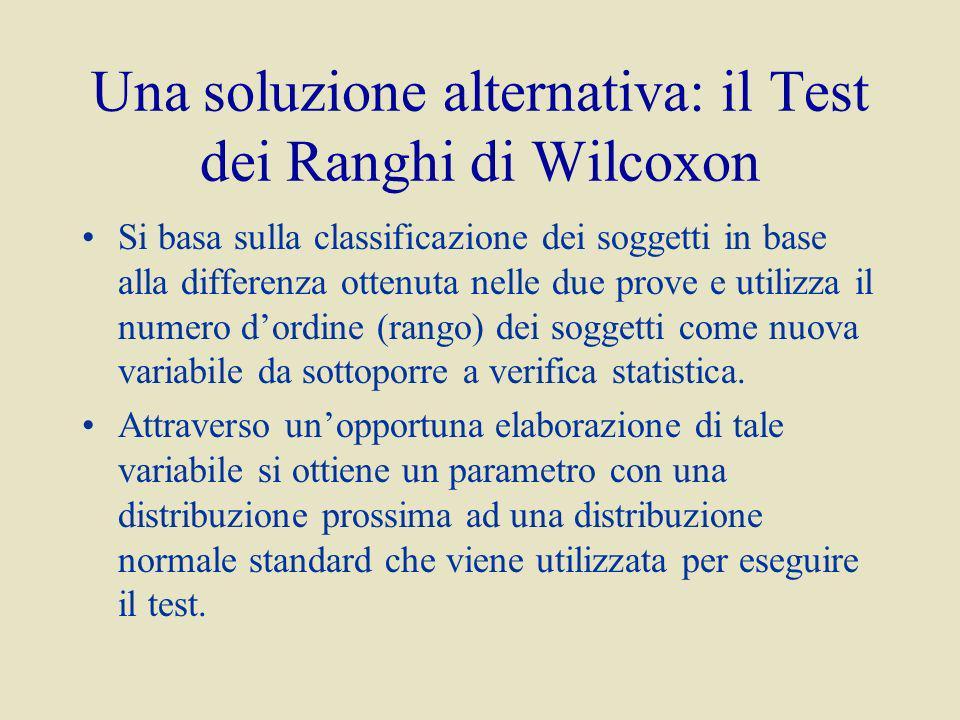 Una soluzione alternativa: il Test dei Ranghi di Wilcoxon Si basa sulla classificazione dei soggetti in base alla differenza ottenuta nelle due prove e utilizza il numero dordine (rango) dei soggetti come nuova variabile da sottoporre a verifica statistica.