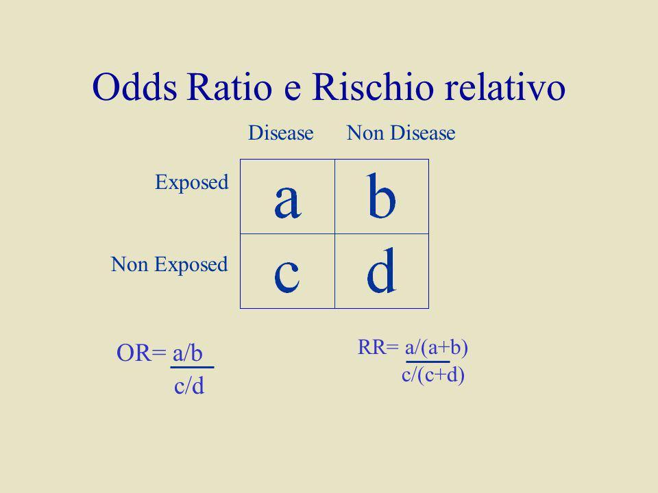 Odds Ratio e Rischio relativo DiseaseNon Disease Exposed Non Exposed OR= a/b c/d RR= a/(a+b) c/(c+d)