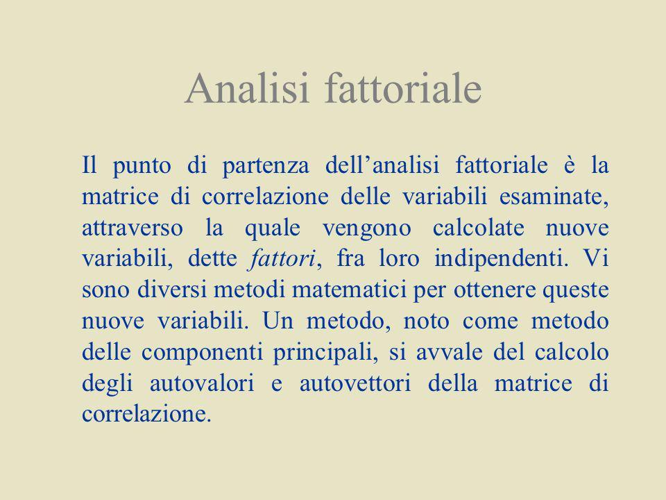 Analisi fattoriale Il punto di partenza dellanalisi fattoriale è la matrice di correlazione delle variabili esaminate, attraverso la quale vengono calcolate nuove variabili, dette fattori, fra loro indipendenti.