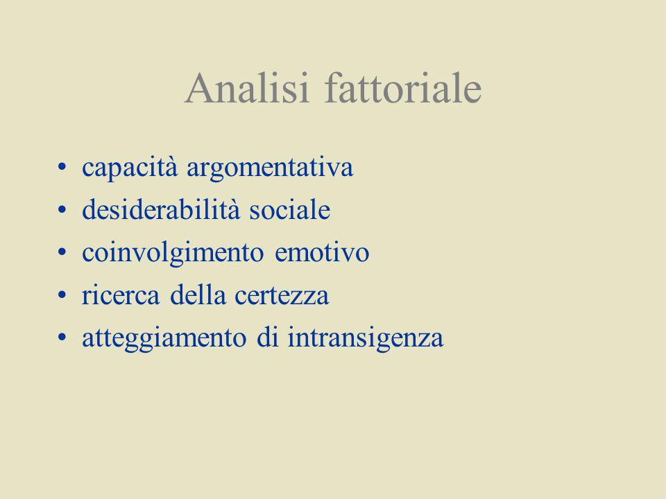 Analisi fattoriale capacità argomentativa desiderabilità sociale coinvolgimento emotivo ricerca della certezza atteggiamento di intransigenza