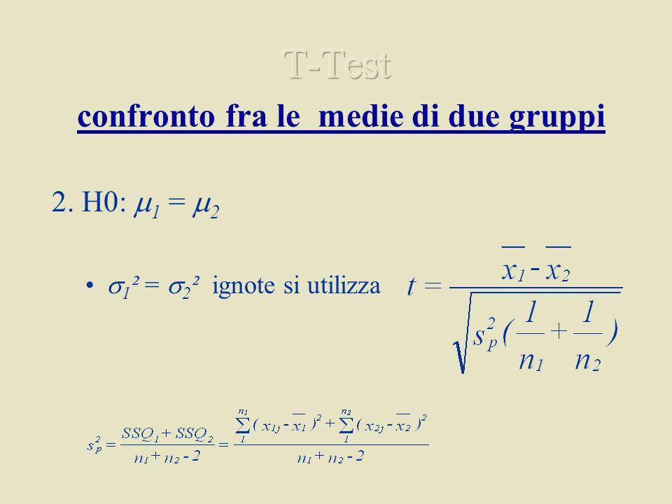 2. H0: 1 = 2 1 ² = 2 ² ignote si utilizza