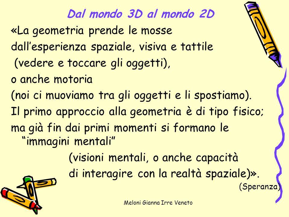 Meloni Gianna Irre Veneto Dal mondo 3D al mondo 2D «La geometria prende le mosse dallesperienza spaziale, visiva e tattile (vedere e toccare gli ogget