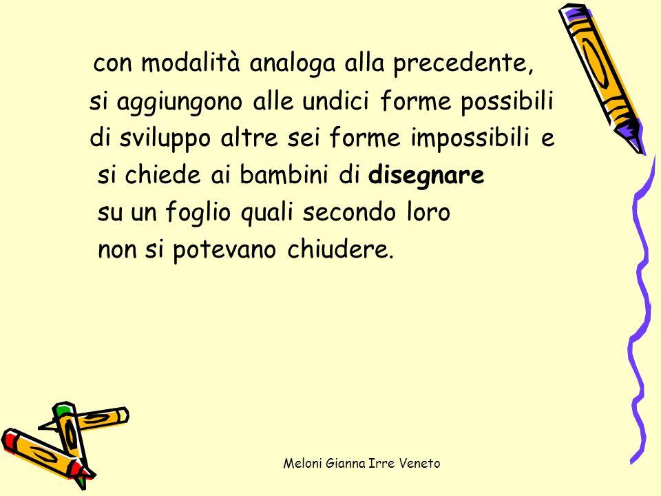 Meloni Gianna Irre Veneto con modalità analoga alla precedente, si aggiungono alle undici forme possibili di sviluppo altre sei forme impossibili e si