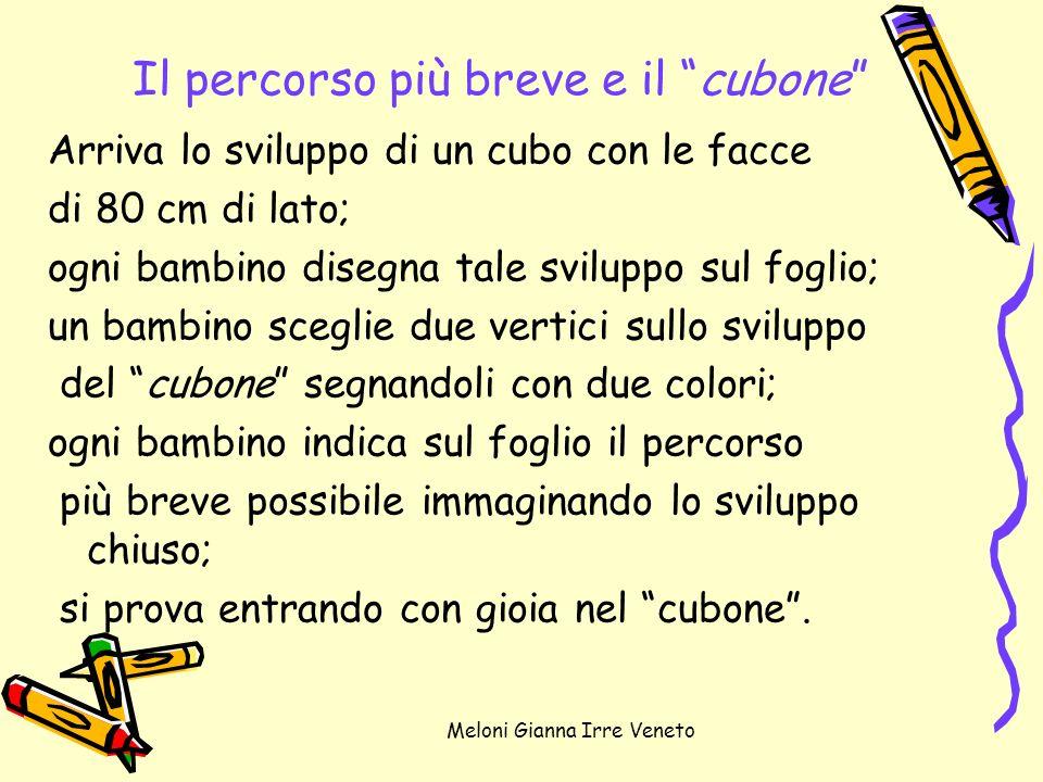 Meloni Gianna Irre Veneto Il percorso più breve e il cubone Arriva lo sviluppo di un cubo con le facce di 80 cm di lato; ogni bambino disegna tale svi