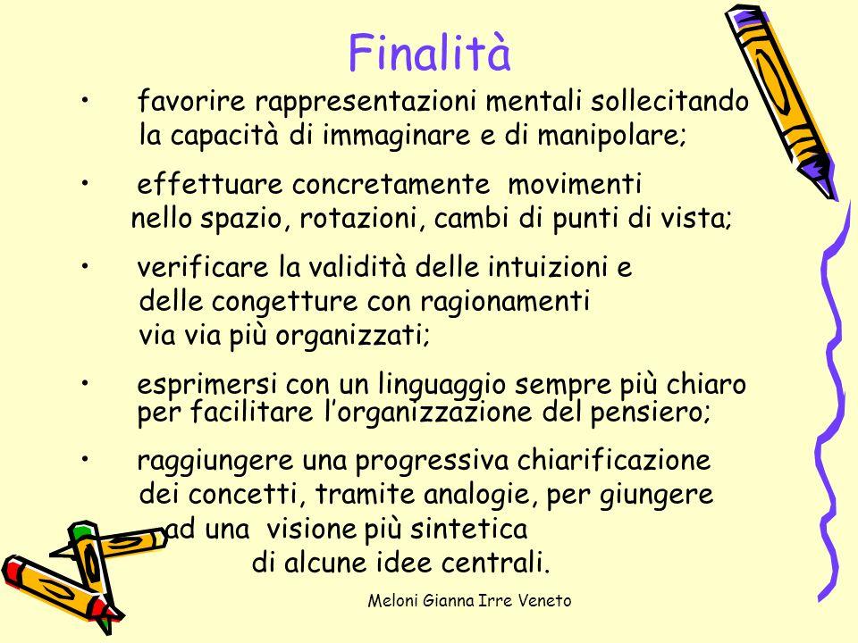 Meloni Gianna Irre Veneto Finalità favorire rappresentazioni mentali sollecitando la capacità di immaginare e di manipolare; effettuare concretamente