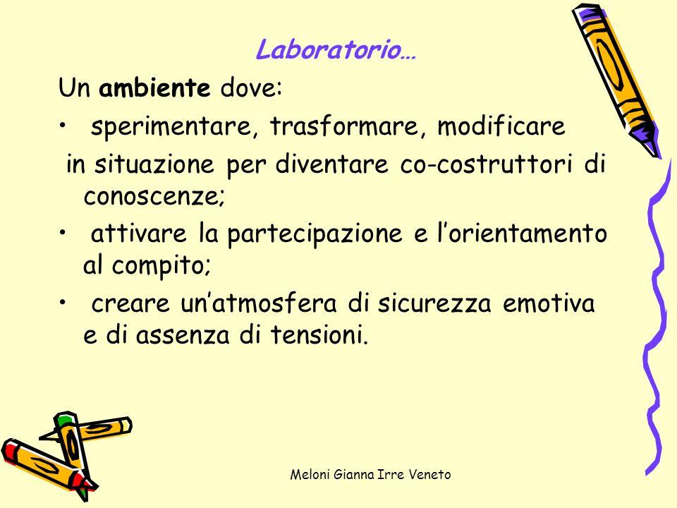 Meloni Gianna Irre Veneto Laboratorio… Un ambiente dove: sperimentare, trasformare, modificare in situazione per diventare co-costruttori di conoscenz