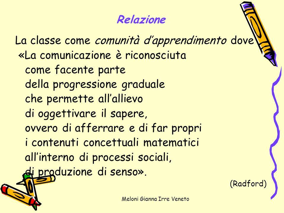 Meloni Gianna Irre Veneto Relazione La classe come comunità dapprendimento dove «La comunicazione è riconosciuta come facente parte della progressione