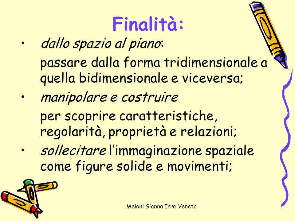Meloni Gianna Irre Veneto Finalità: dallo spazio al piano: passare dalla forma tridimensionale a quella bidimensionale e viceversa; manipolare e costr