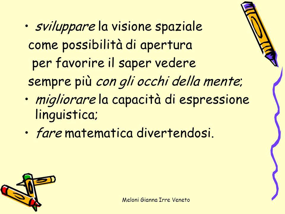 Meloni Gianna Irre Veneto sviluppare la visione spaziale come possibilità di apertura per favorire il saper vedere sempre più con gli occhi della ment