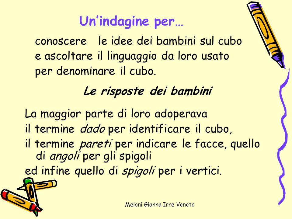 Meloni Gianna Irre Veneto Unindagine per… conoscere le idee dei bambini sul cubo e ascoltare il linguaggio da loro usato per denominare il cubo. Le ri