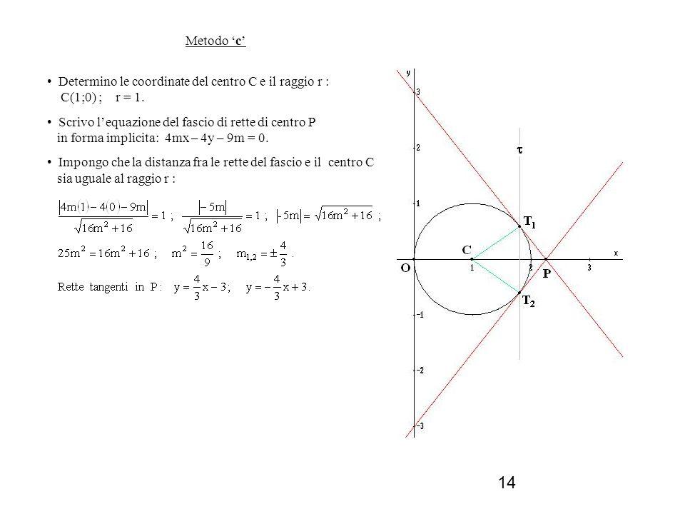 14 Metodo c Determino le coordinate del centro C e il raggio r : C(1;0) ; r = 1. Scrivo lequazione del fascio di rette di centro P in forma implicita: