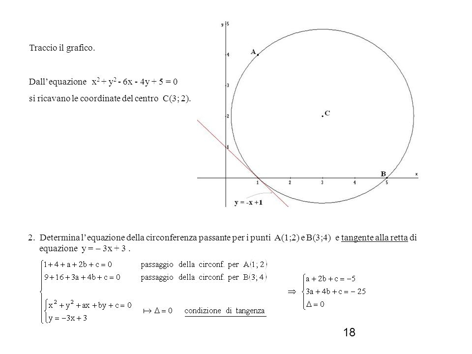 18 Traccio il grafico. Dallequazione x 2 + y 2 - 6x - 4y + 5 = 0 si ricavano le coordinate del centro C(3; 2). 2. Determina lequazione della circonfer