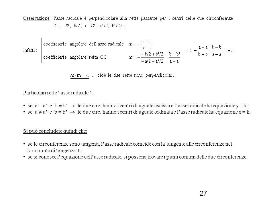 27 Particolari rette asse radicale : se a = a e b b le due circ. hanno i centri di uguale ascissa e lasse radicale ha equazione y = k ; se a a e b = b