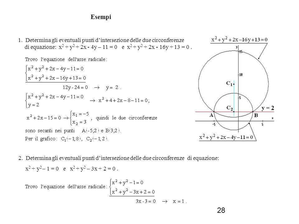 28 Esempi 1. Determina gli eventuali punti dintersezione delle due circonferenze di equazione: x 2 + y 2 + 2x - 4y – 11 = 0 e x 2 + y 2 + 2x - 16y + 1