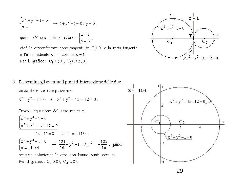 29 3. Determina gli eventuali punti dintersezione delle due circonferenze di equazione: x 2 + y 2 – 1 = 0 e x 2 + y 2 – 4x – 12 = 0.