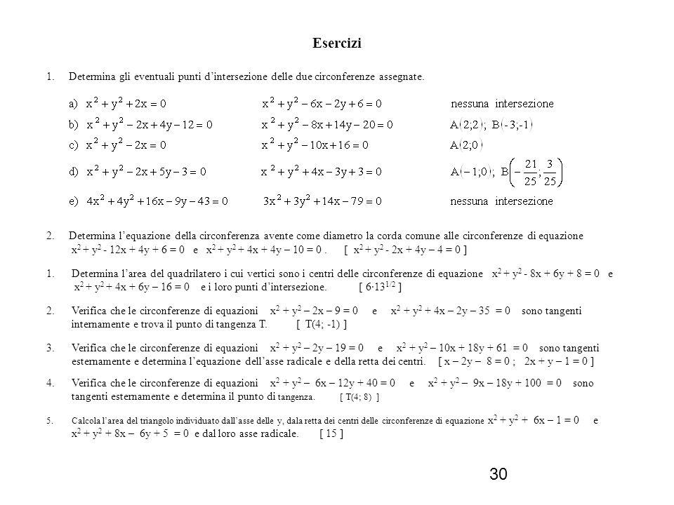 30 Esercizi 1. Determina gli eventuali punti dintersezione delle due circonferenze assegnate. 2. Determina lequazione della circonferenza avente come