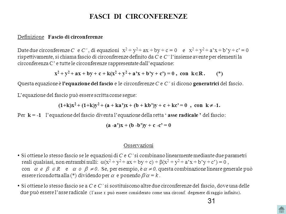 31 FASCI DI CIRCONFERENZE Definizione Fascio di circonferenze Date due circonferenze C e C, di equazioni x 2 + y 2 + ax + by + c = 0 e x 2 + y 2 + ax