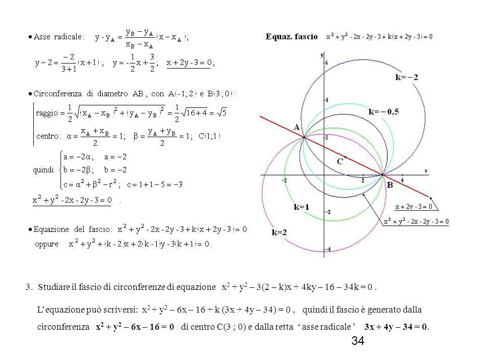 34 3. Studiare il fascio di circonferenze di equazione x 2 + y 2 – 3(2 – k)x + 4ky – 16 – 34k = 0. Lequazione può scriversi: x 2 + y 2 – 6x – 16 + k (