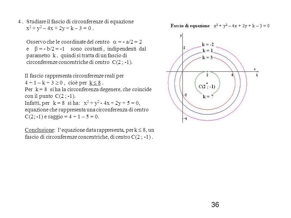 36 4. Studiare il fascio di circonferenze di equazione x 2 + y 2 – 4x + 2y + k – 3 = 0. Osservo che le coordinate del centro = - a/2 = 2 e = - b/2 = -