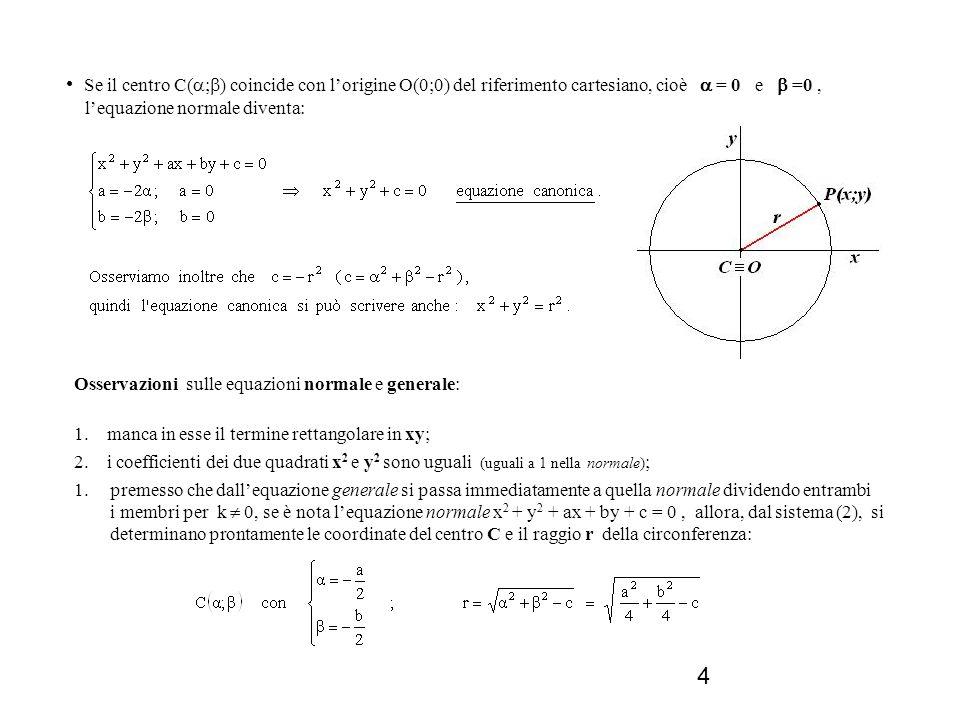 4 Se il centro C( ; ) coincide con lorigine O(0;0) del riferimento cartesiano, cioè = 0 e =0, lequazione normale diventa: Osservazioni sulle equazioni