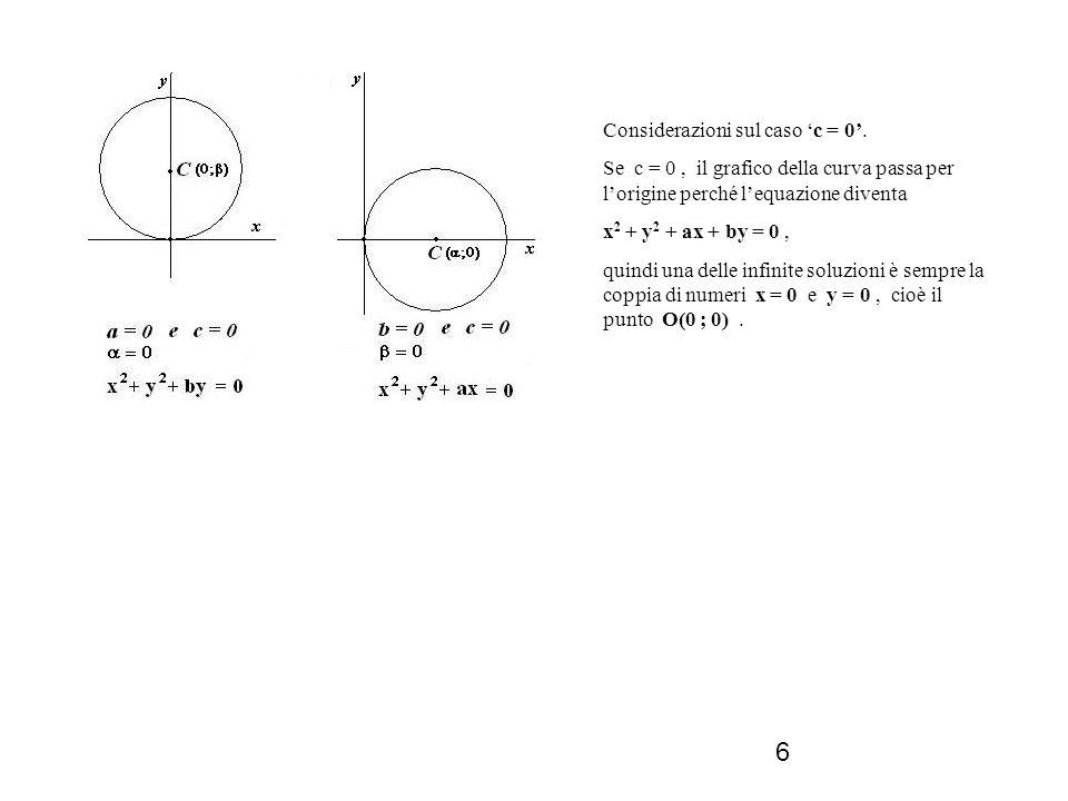6 Considerazioni sul caso c = 0. Se c = 0, il grafico della curva passa per lorigine perché lequazione diventa x 2 + y 2 + ax + by = 0, quindi una del