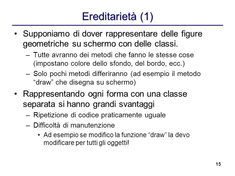 15 Ereditarietà (1) Supponiamo di dover rappresentare delle figure geometriche su schermo con delle classi. –Tutte avranno dei metodi che fanno le ste