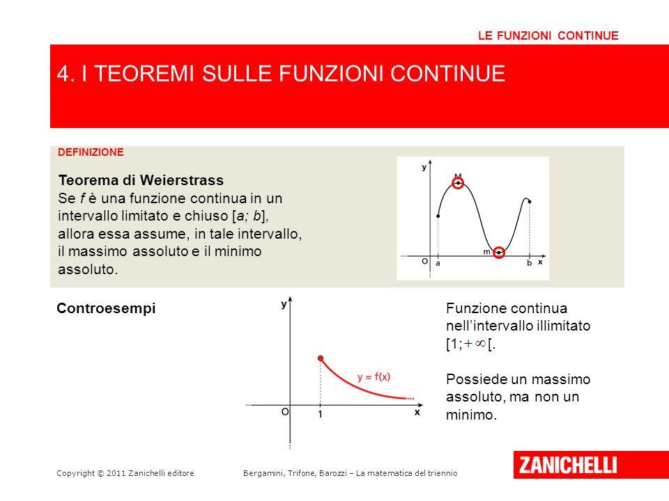 Copyright © 2011 Zanichelli editoreBergamini, Trifone, Barozzi – La matematica del triennio Funzione continua in ]2;5[, intervallo aperto. Non possied