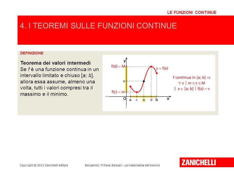 Copyright © 2011 Zanichelli editoreBergamini, Trifone, Barozzi – La matematica del triennio 4. I TEOREMI SULLE FUNZIONI CONTINUE LE FUNZIONI CONTINUE