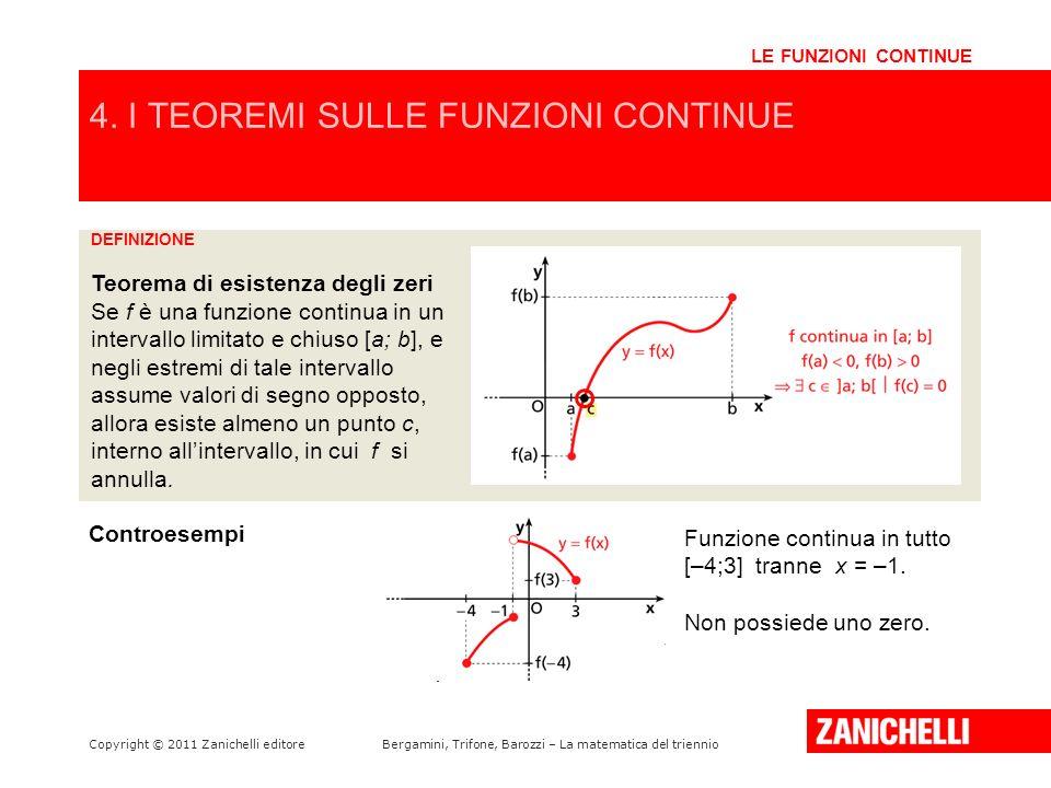 Copyright © 2011 Zanichelli editoreBergamini, Trifone, Barozzi – La matematica del triennio Funzione discontinua nellestremo sinistro x = 1. Non possi