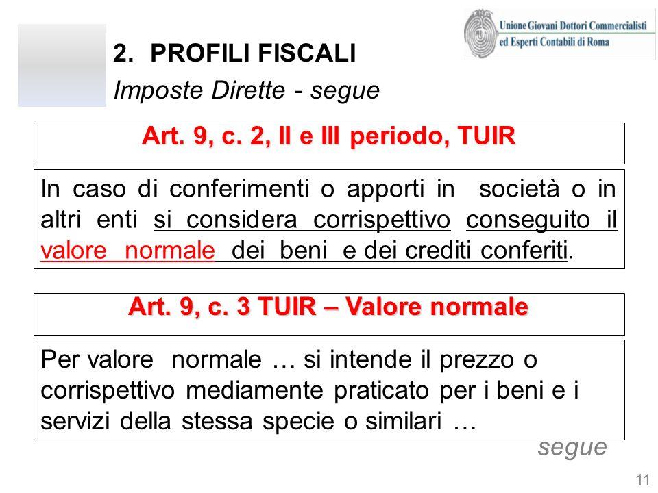 2.PROFILI FISCALI Imposte Dirette - segue Art. 9, c. 3 TUIR – Valore normale In caso di conferimenti o apporti in società o in altri enti si considera