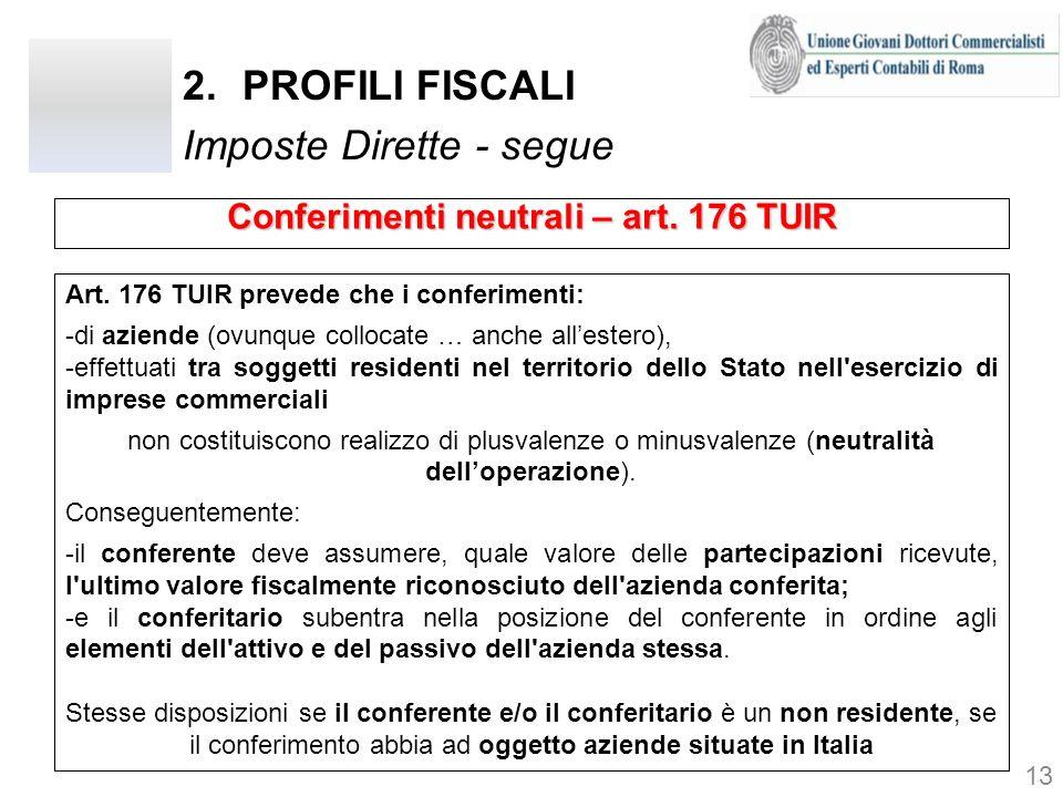 2.PROFILI FISCALI Imposte Dirette - segue Art. 176 TUIR prevede che i conferimenti: -di aziende (ovunque collocate … anche allestero), -effettuati tra