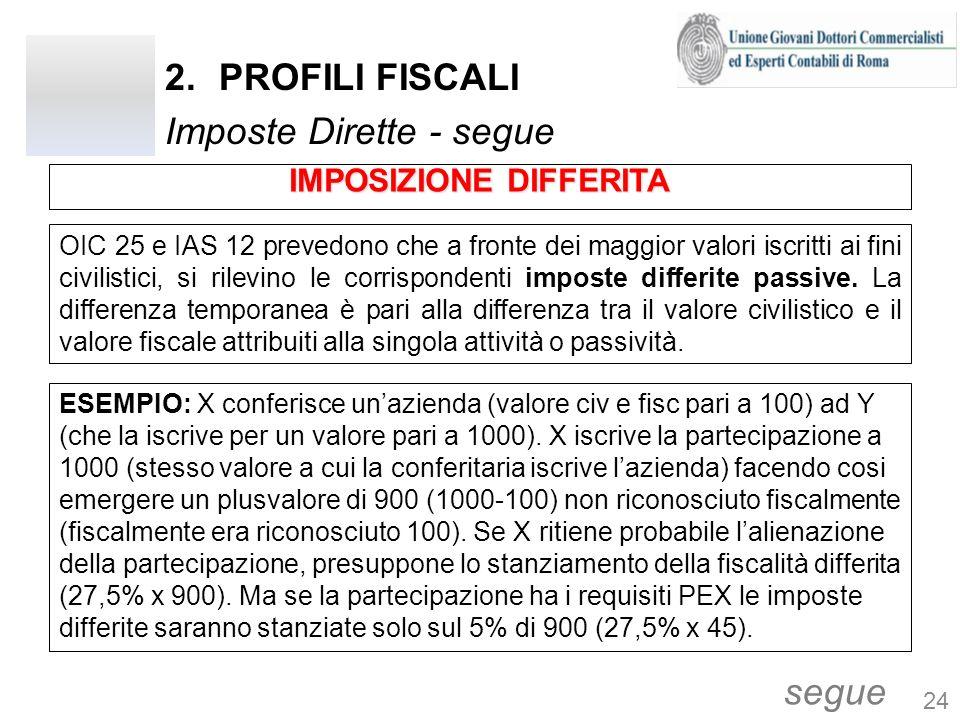 2.PROFILI FISCALI Imposte Dirette - segue OIC 25 e IAS 12 prevedono che a fronte dei maggior valori iscritti ai fini civilistici, si rilevino le corrispondenti imposte differite passive.