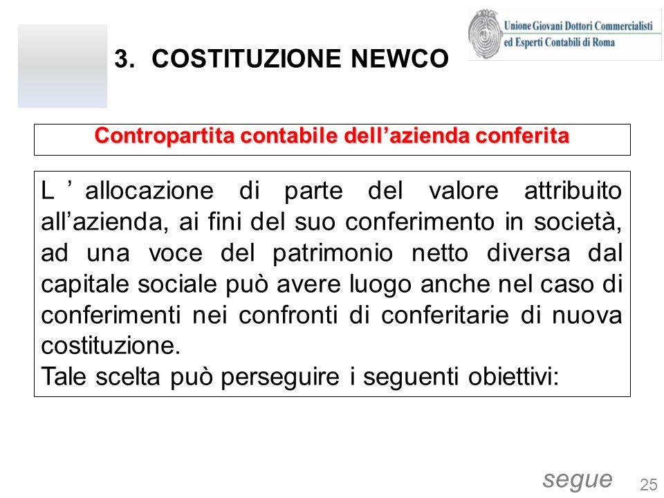 3.COSTITUZIONE NEWCO Lallocazione di parte del valore attribuito allazienda, ai fini del suo conferimento in società, ad una voce del patrimonio netto
