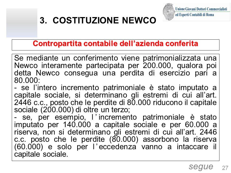 3.COSTITUZIONE NEWCO Se mediante un conferimento viene patrimonializzata una Newco interamente partecipata per 200.000, qualora poi detta Newco conseg