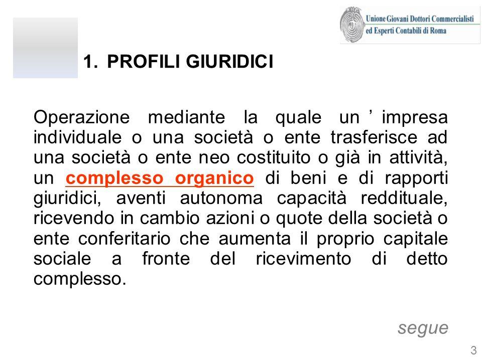 4.PERIZIA DI STIMA (segue) CONCLUSIONE segue Il sottoscritto dott.