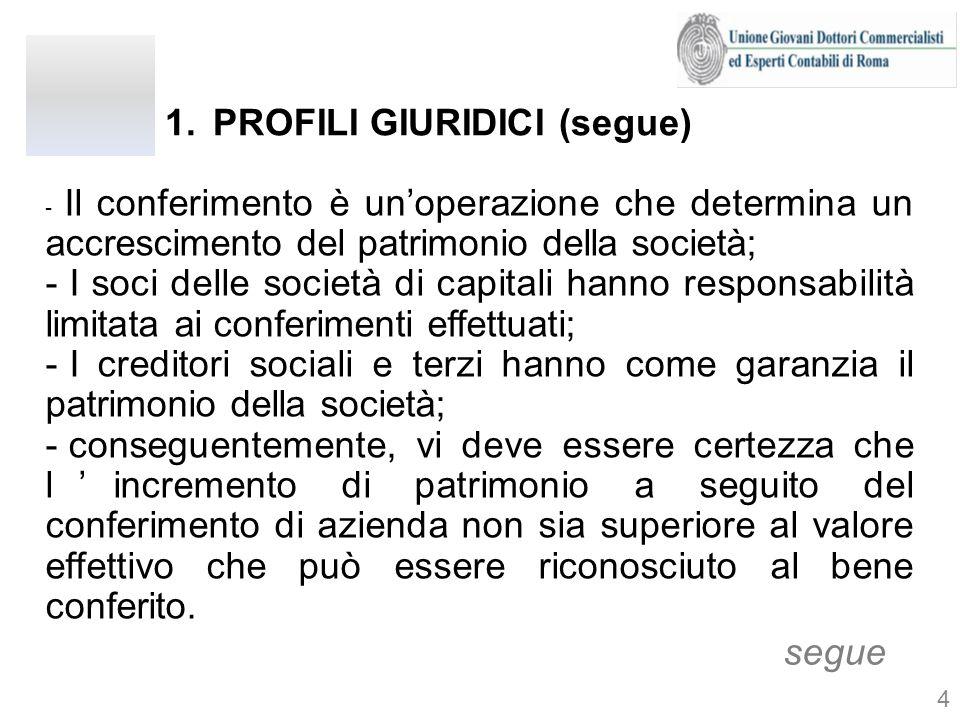 1.PROFILI GIURIDICI (segue) - Necessità di una perizia del bene conferito da parte di un soggetto terzo (revisore contabile) rispetto alle parti (art.