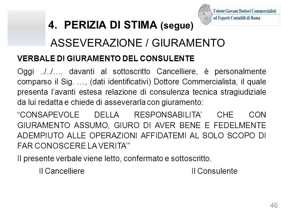 4.PERIZIA DI STIMA (segue) ASSEVERAZIONE / GIURAMENTO VERBALE DI GIURAMENTO DEL CONSULENTE Oggi../../…. davanti al sottoscritto Cancelliere, è persona