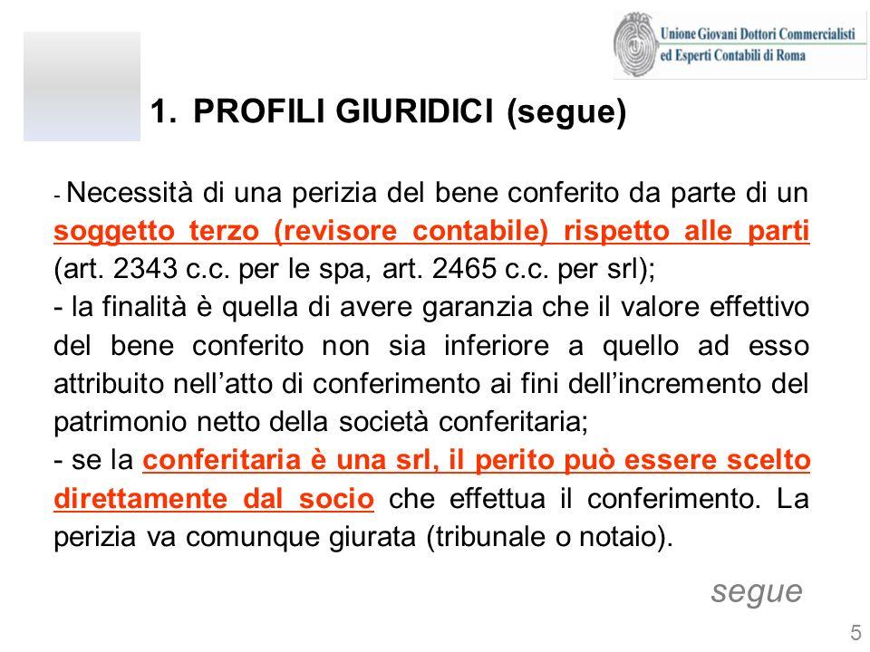 4.PERIZIA DI STIMA (segue) ASSEVERAZIONE / GIURAMENTO VERBALE DI GIURAMENTO DEL CONSULENTE Oggi../../….
