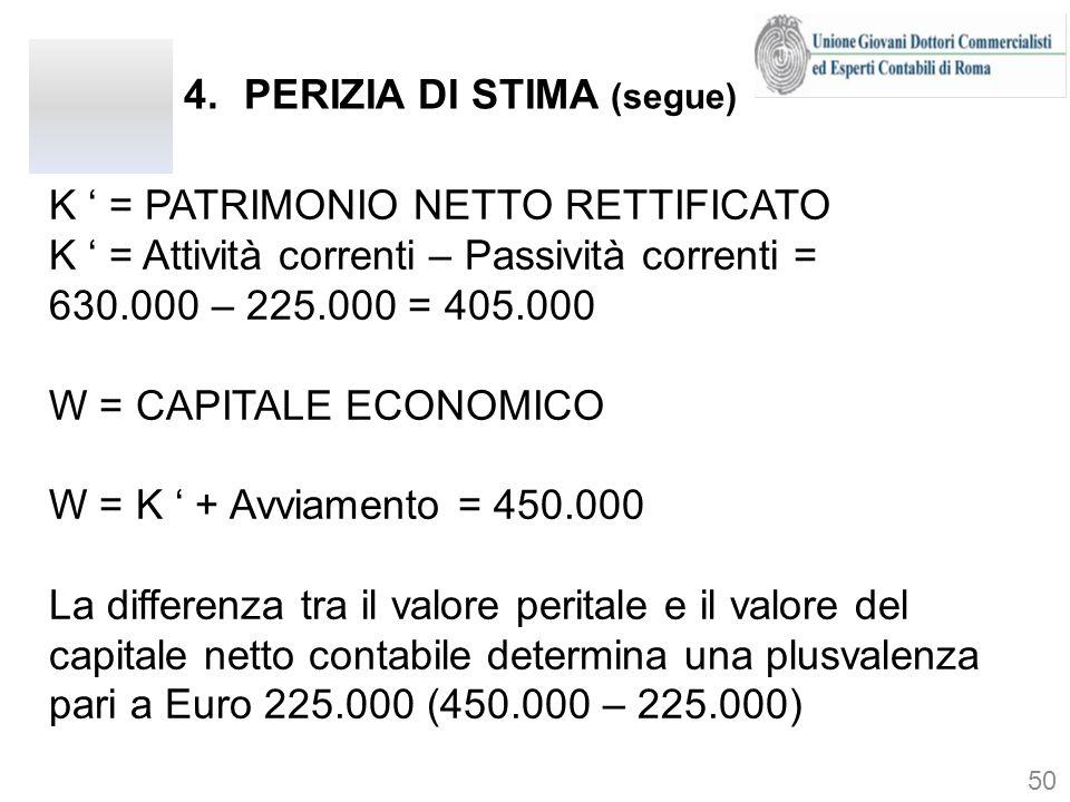 4.PERIZIA DI STIMA (segue) K = PATRIMONIO NETTO RETTIFICATO K = Attività correnti – Passività correnti = 630.000 – 225.000 = 405.000 W = CAPITALE ECON