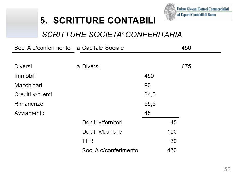 SCRITTURE SOCIETA CONFERITARIA Soc.