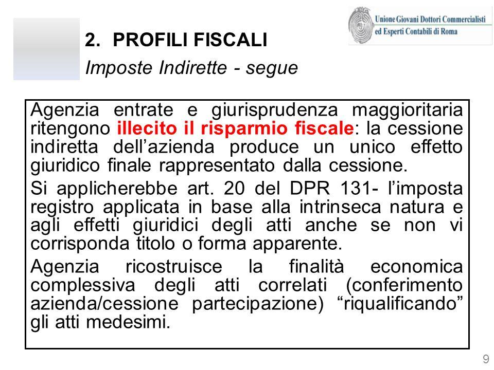 3.COSTITUZIONE NEWCO Es.: Immobilizzazione iscritta in bilancio del conferente per 2.000, Fondo di 1.600 (VNC 400) e valore di perizia 800.