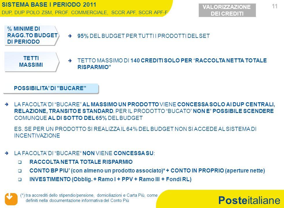 Posteitaliane 11 11 SISTEMA BASE I PERIODO 2011 DUP, DUP POLO ZSM, PROF.