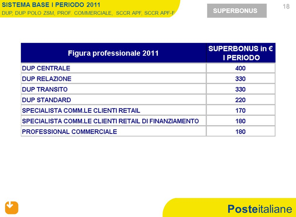 Posteitaliane 18 18 SUPERBONUS SISTEMA BASE I PERIODO 2011 DUP, DUP POLO ZSM, PROF.