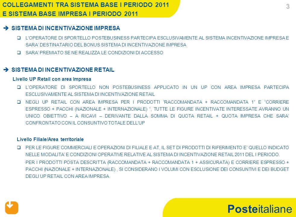 Posteitaliane 14 14 MECCANISMO MATURAZIONE BONUS IL BONUS PER CIASCUNA FIGURA PROFESSIONALE MATURA AL RAGGIUNGIMENTO/SUPERAMENTO DELLA SOGLIA DI ACCESSO SUL SET PRODOTTI (IN COERENZA CON I MECCANISMI DI CUI ALLA SLIDE 11) LIMPORTO DEL BONUS SI DETERMINA IN RELAZIONE AI CREDITI CONSEGUITI SUL SET PRODOTTI IN BASE ALLE FASCE DI SEGUITO INDIVIDUATE: PER IMPORTI BONUS PER FASCIA DI CREDITI CONSEGUITI VEDI SLIDE 17 SISTEMA BASE I PERIODO 2011 DUP, DUP POLO ZSM, PROF.