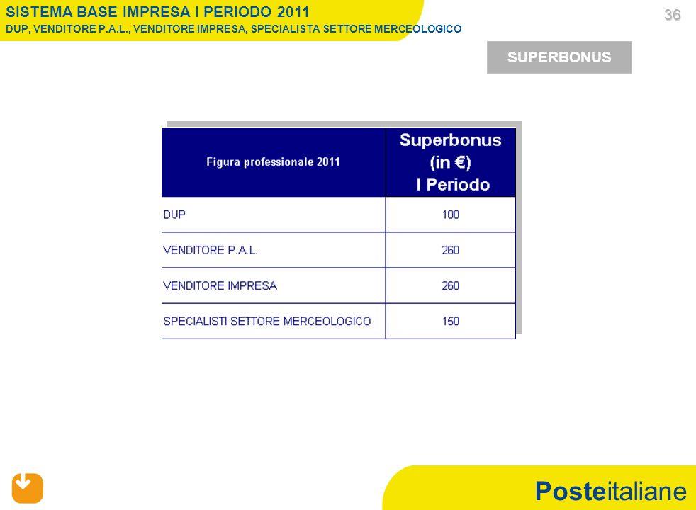 Posteitaliane 36 36 SUPERBONUS SISTEMA BASE IMPRESA I PERIODO 2011 DUP, VENDITORE P.A.L., VENDITORE IMPRESA, SPECIALISTA SETTORE MERCEOLOGICO